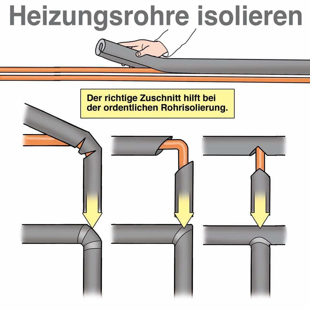 Isolierungen richtig zuschneiden und anbringen