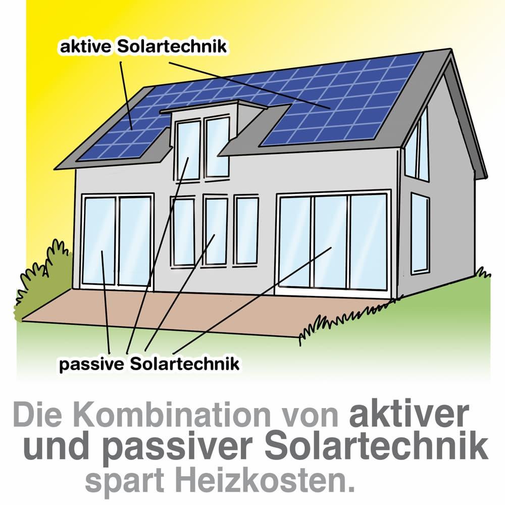 Kombination von aktiver und passiver Solartechnik spart Heizkosten