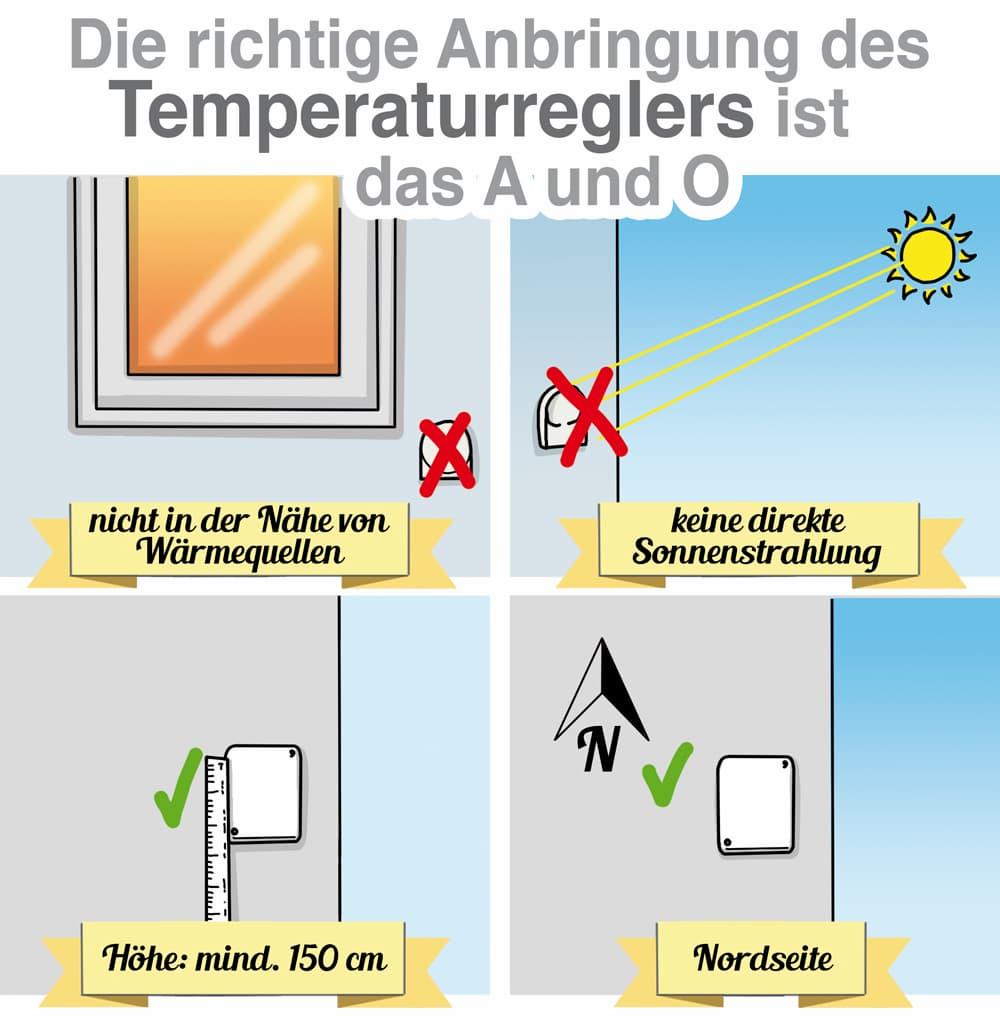 Die richtige Anbringung des Außentemperaturfühlers ist wichtig