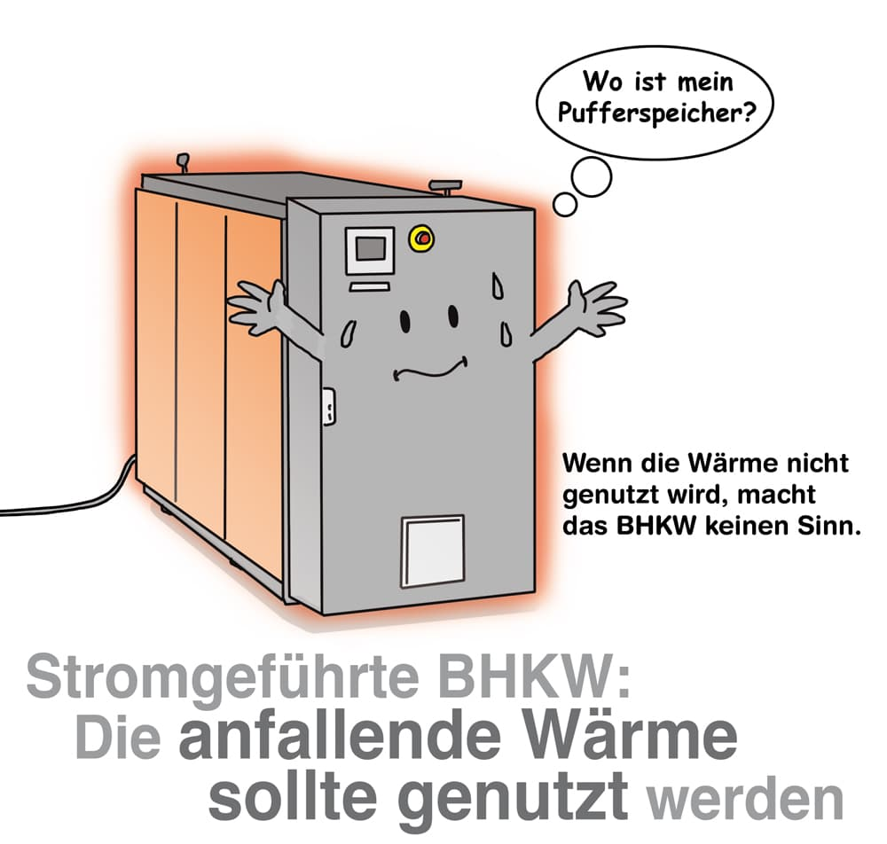 Stromgeführte BHKWs: Die Wärme sollte genutzt werden