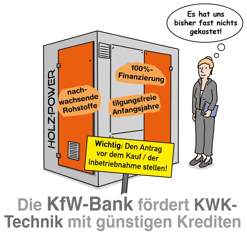 Die KfW-Bank fördert KWK-Technik mit günstigen Krediten