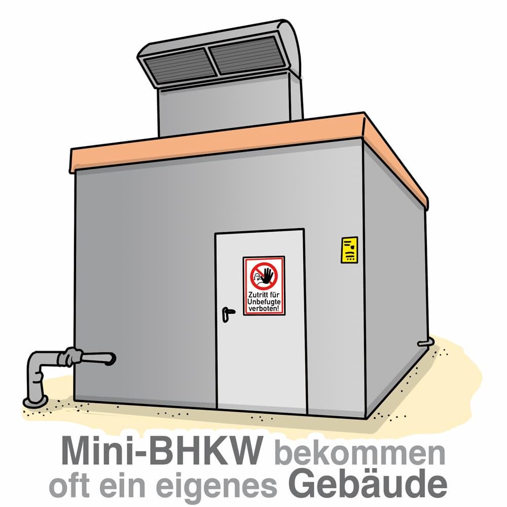 Mini-BHKW bekommen oft ein eigenes Gebäude