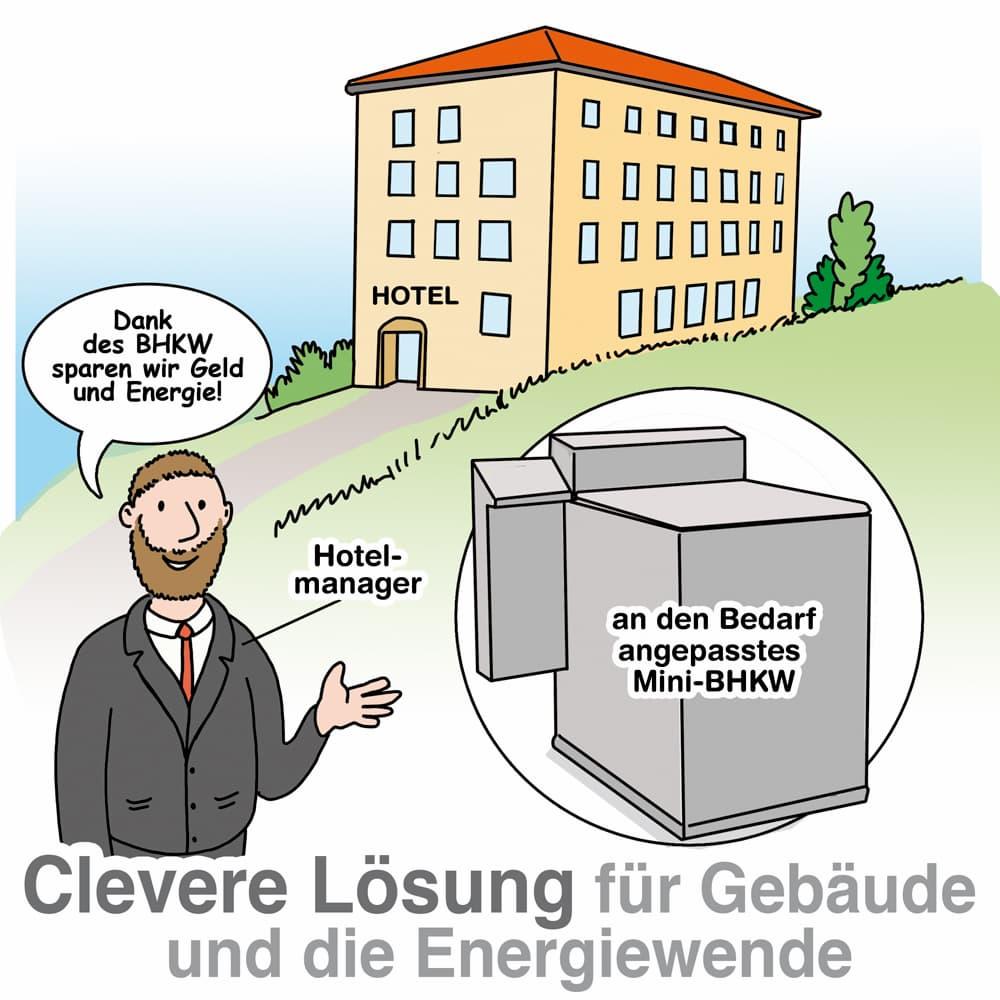 Mini-BHKW: Vielfache Einsatzbereiche sind denkbar, beispielsweise in Hotels