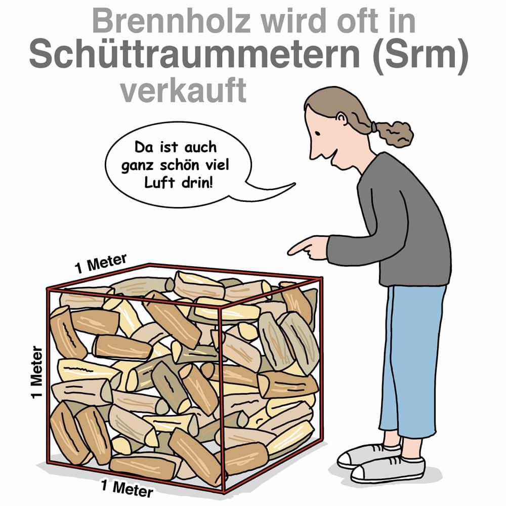 Brennholz wird oft in Schütttraummetern verkauft