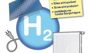 Brennstoffzellenheizung – Zukunft der Heizung