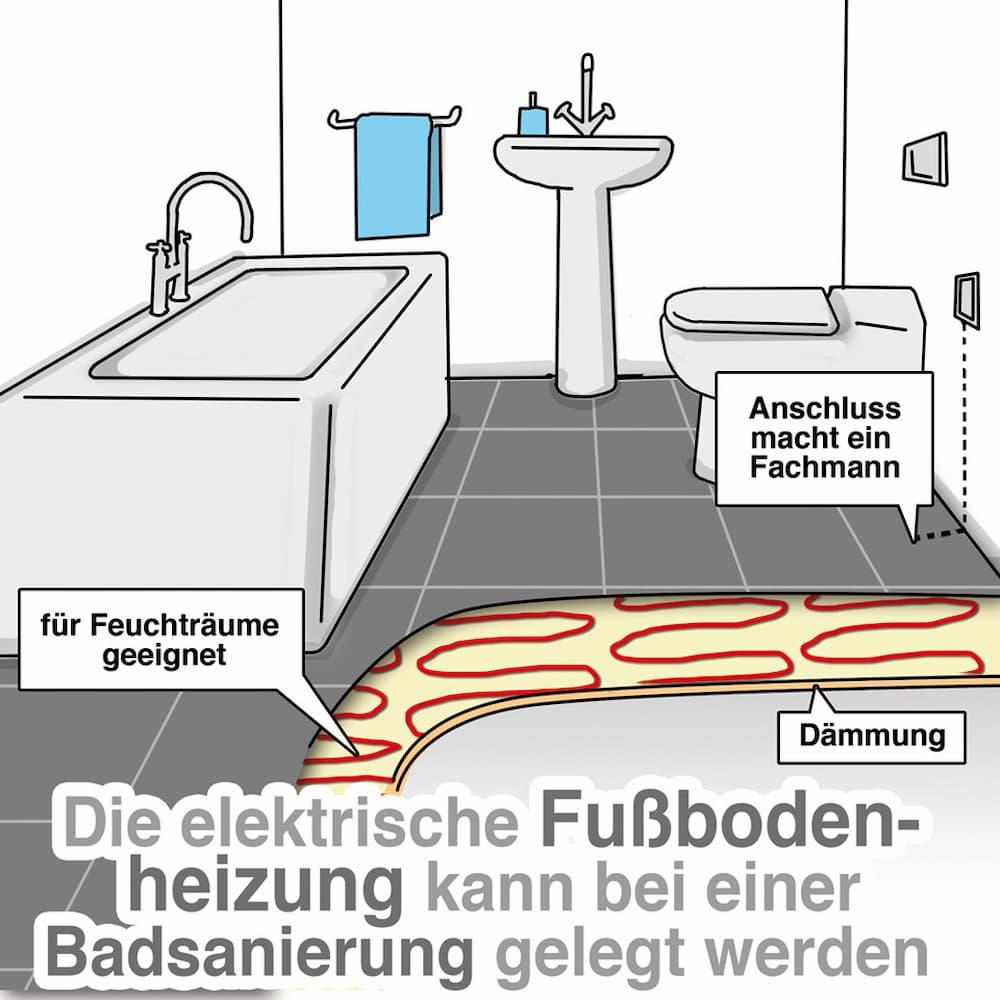 Die elektrische Fußbodenheizung kann bei einer Badsanierung installiert werden