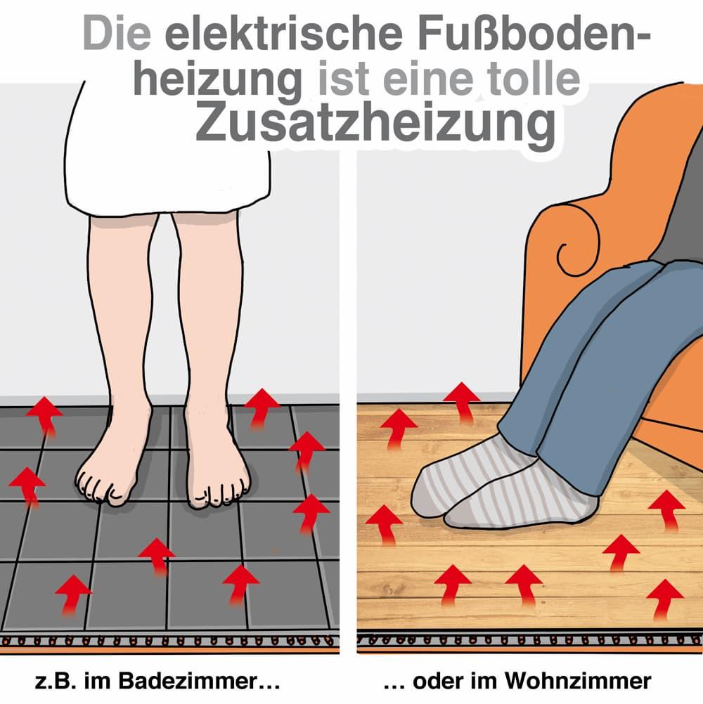 Elektrische Fußbodenheizung kann in vielen Bereichen eingesetzt werden