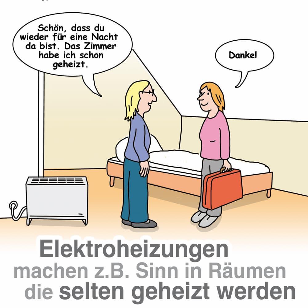 Elektroheizung machen z.B. in Räumen Sinn die selten genutzt werden