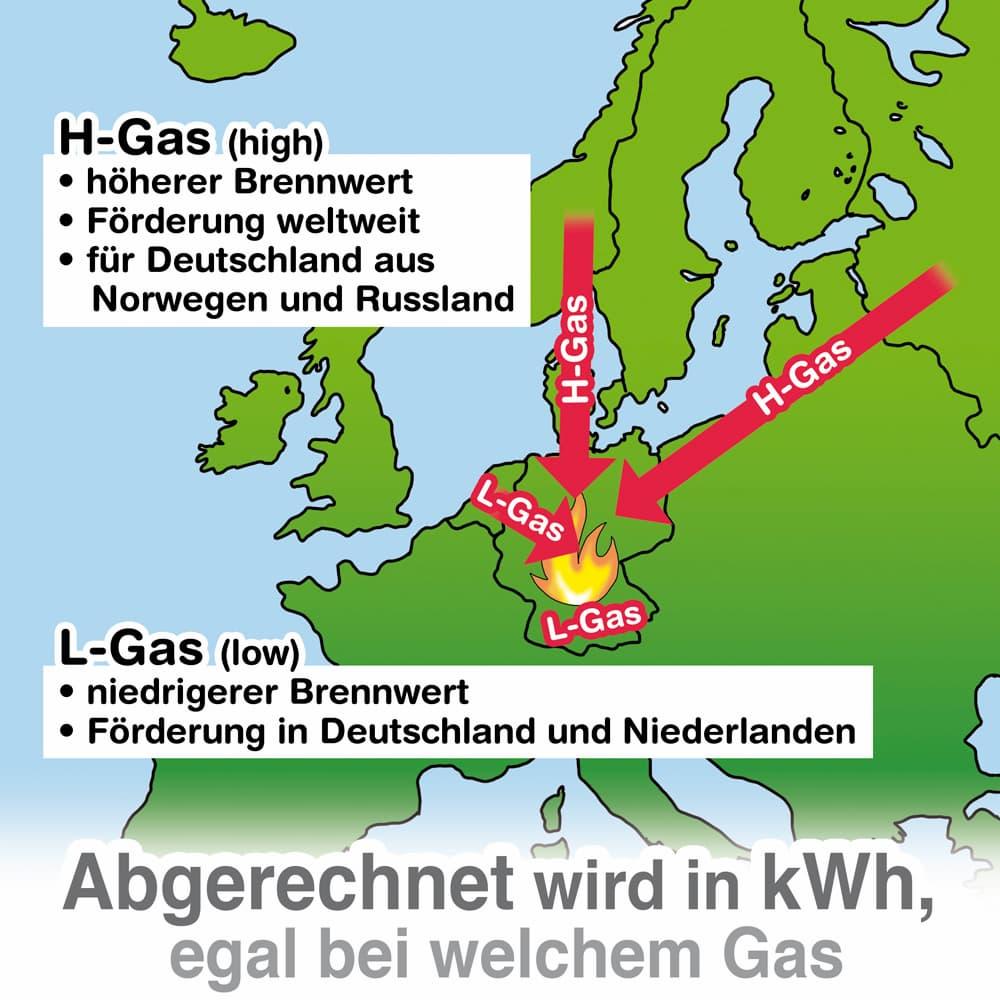Erdgas in Deutschland: Herkunft und Qualität