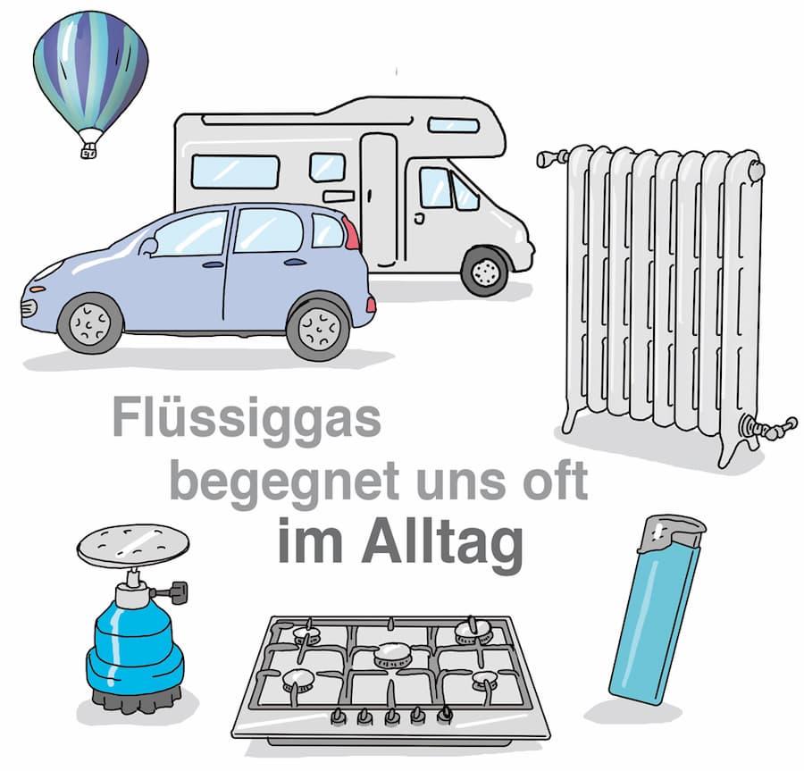 Flüssiggas begegnet uns in vielen Anwendungsfällen