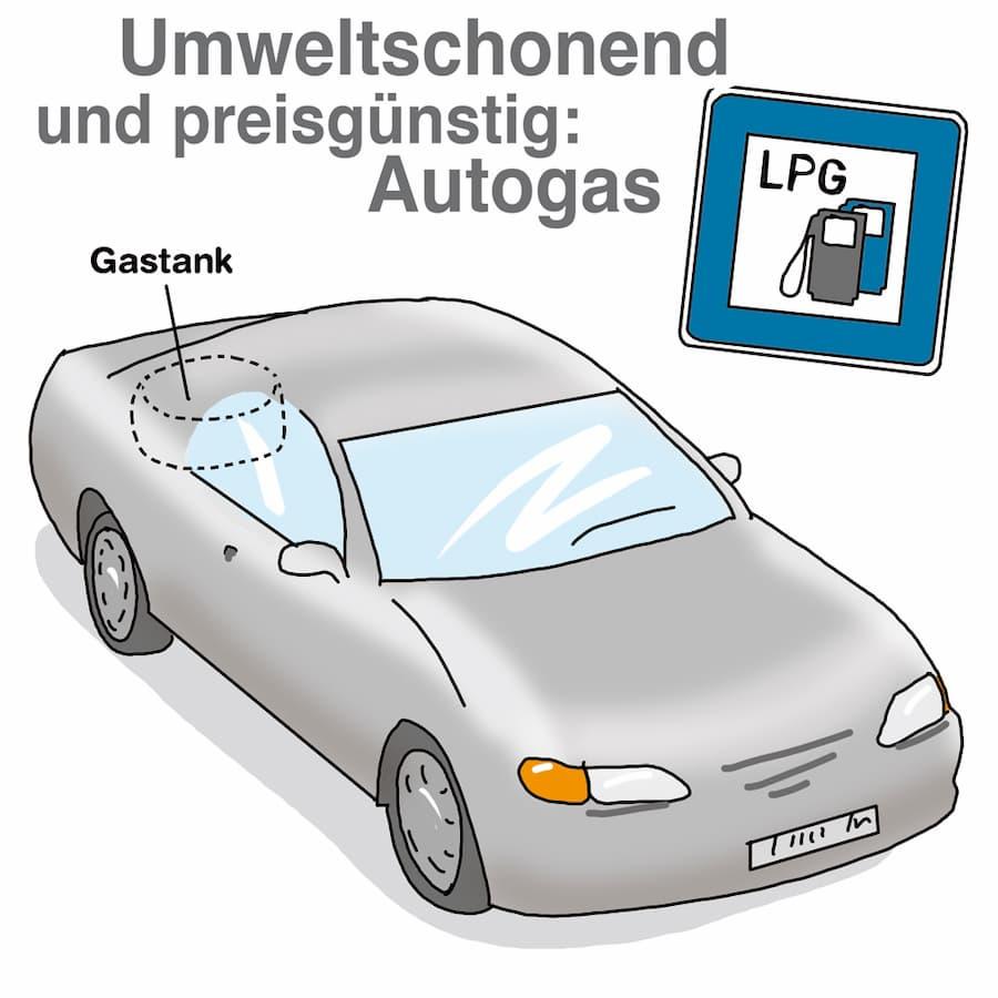 Umweltschonend und preisgünstig: Autogas