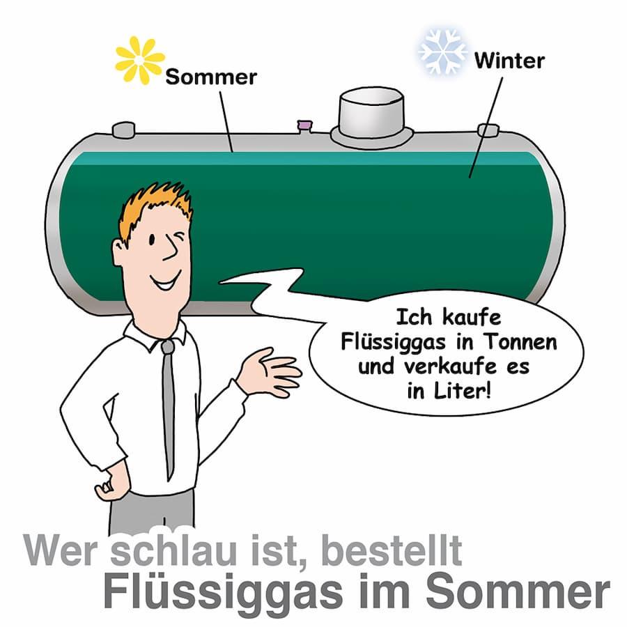 Clever: Flüssiggas im Sommer bestellen
