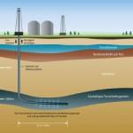 Erdgasförderung durch Fracking umstritten