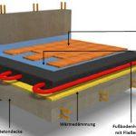 Fußbodenheizung Funktionsweise