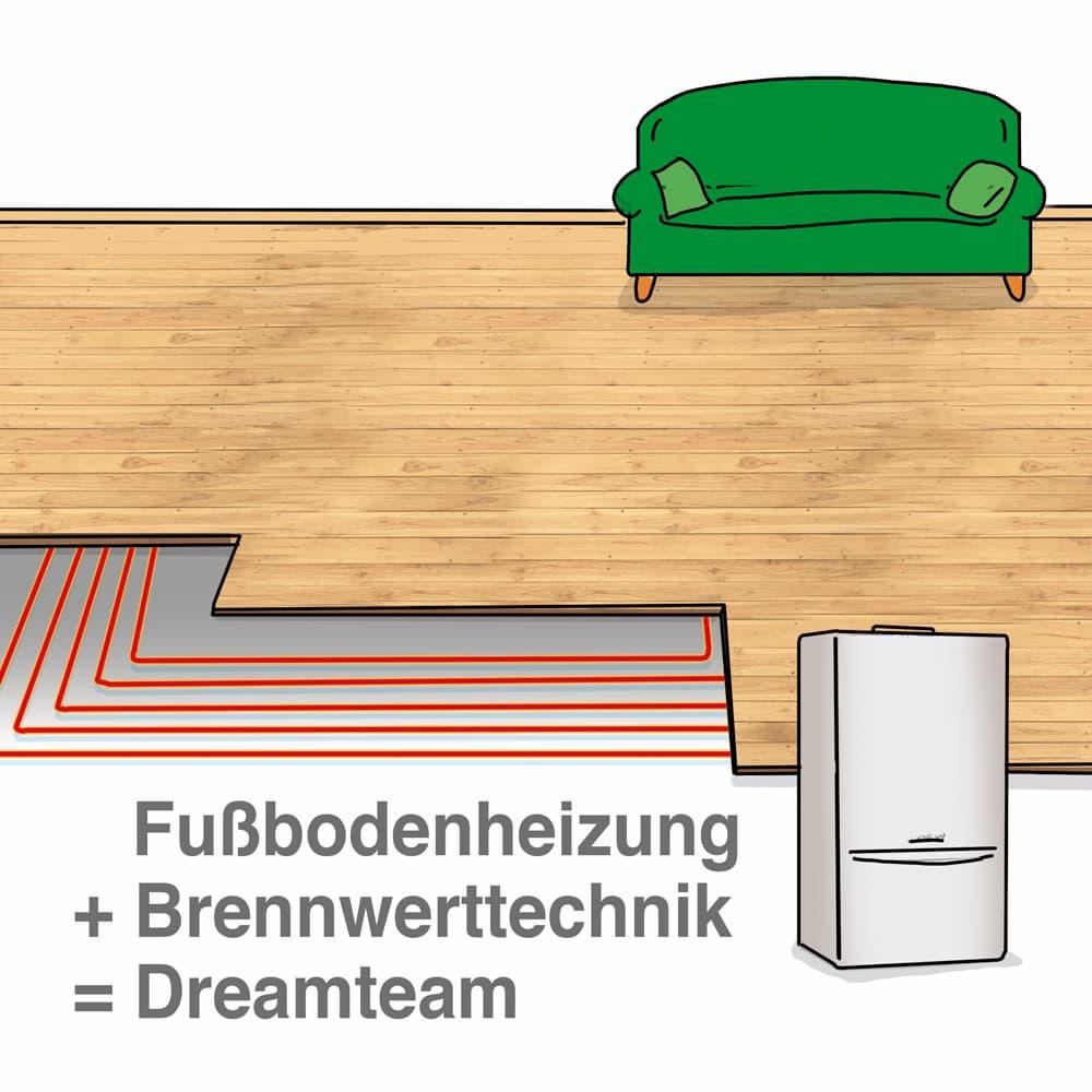 Fußbodenheizung und Brennwerttechnik: Ein Dreamteam