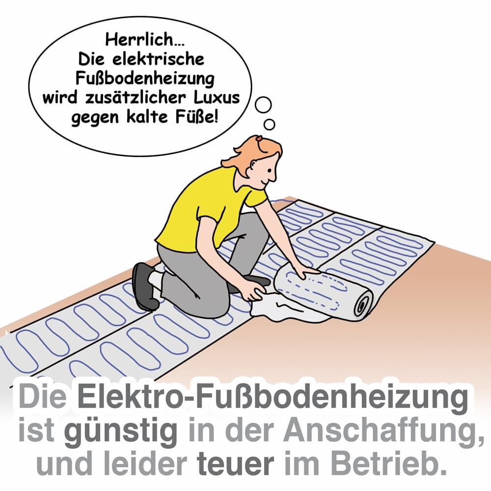Elektrisch Fußbodenheizung: Günstig in der Anschaffung, teuer im Betrieb