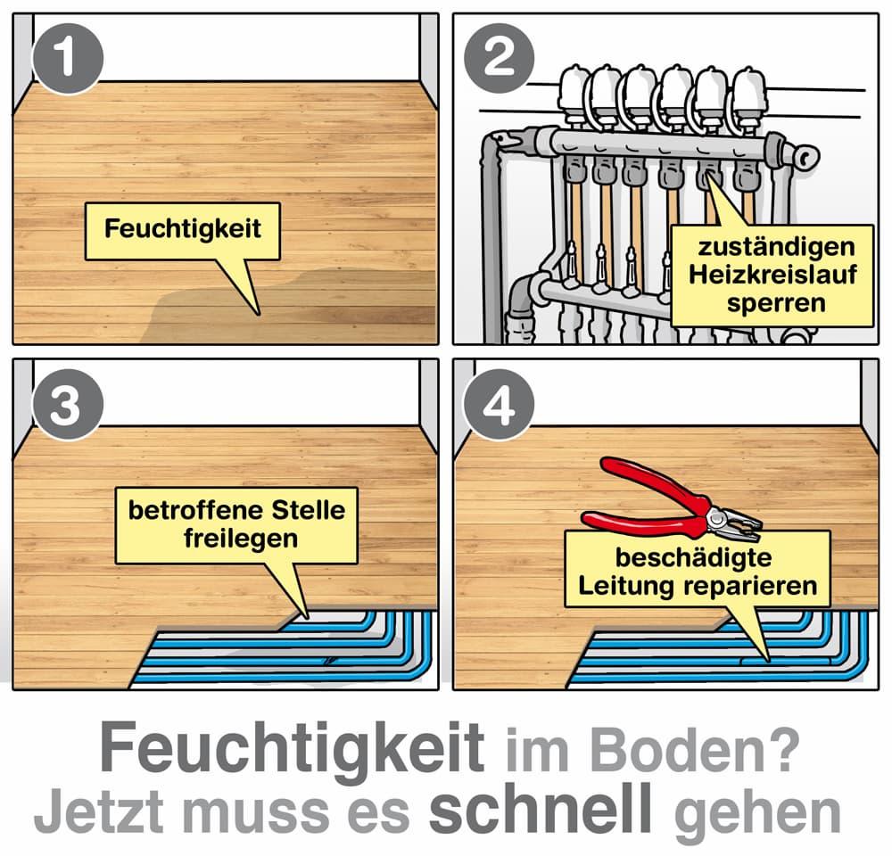 Feuchtigkeit im Boden: Schnell die Fußbodenheizung überprüfen