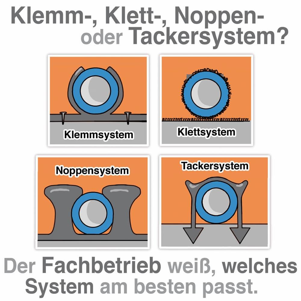Fußbodenheizung Nasssystem: Möglichkeiten der Befestigung der Leitungen