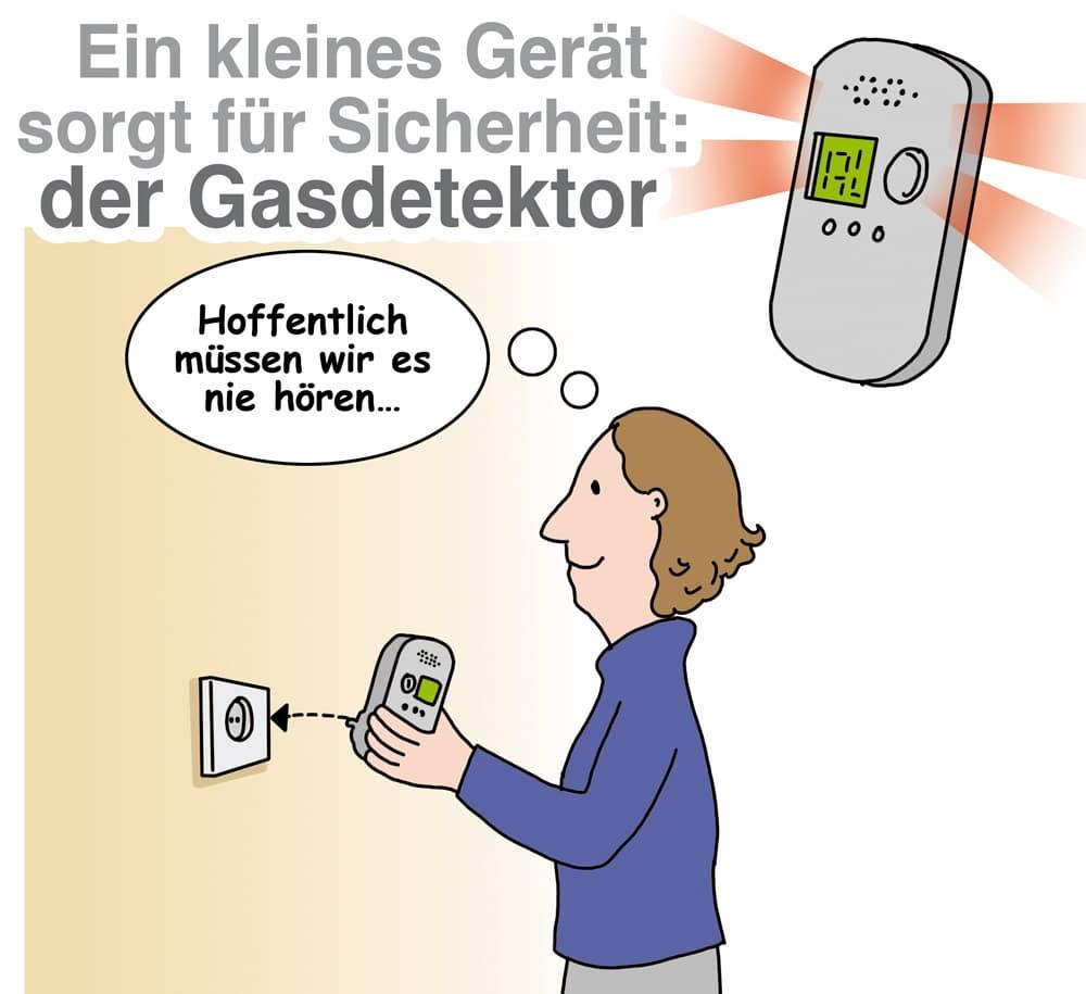 Gas erkennen mit dem Gasdetektor