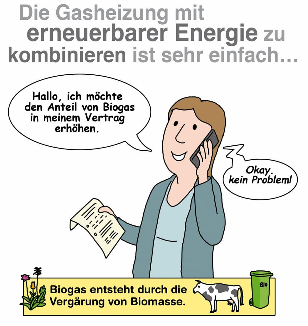 Die Gasheizung kann auch Biogas nutzen