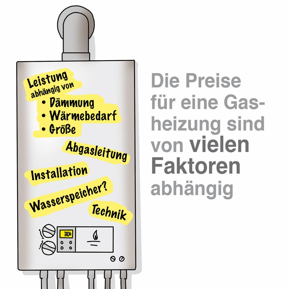 Gasheizung Preise: Viele Faktoren bestimmen den Preis