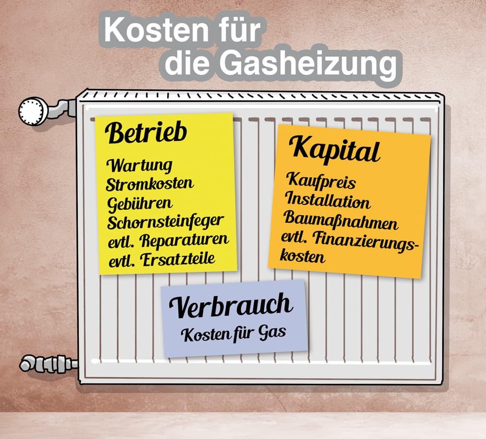Gasheizung Kostenfaktoren