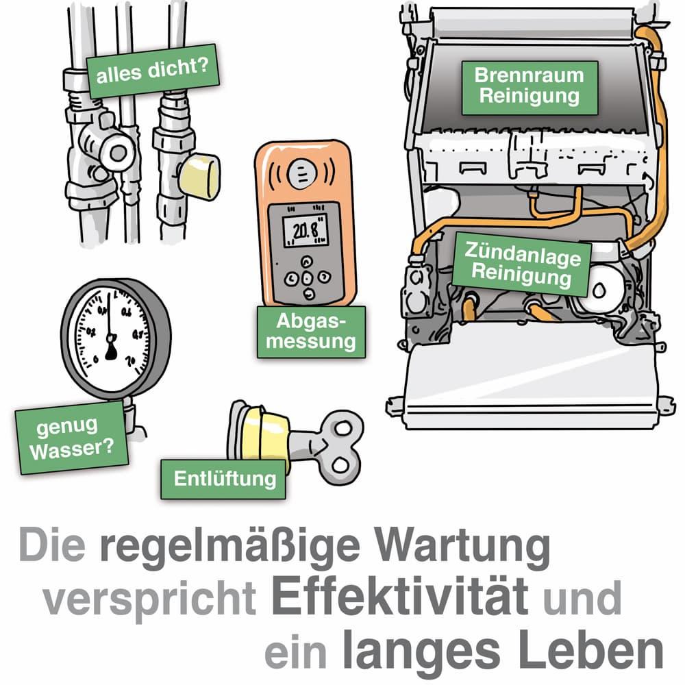 Gasheizung: Regelmäßige Wartung steigert die Effektivität