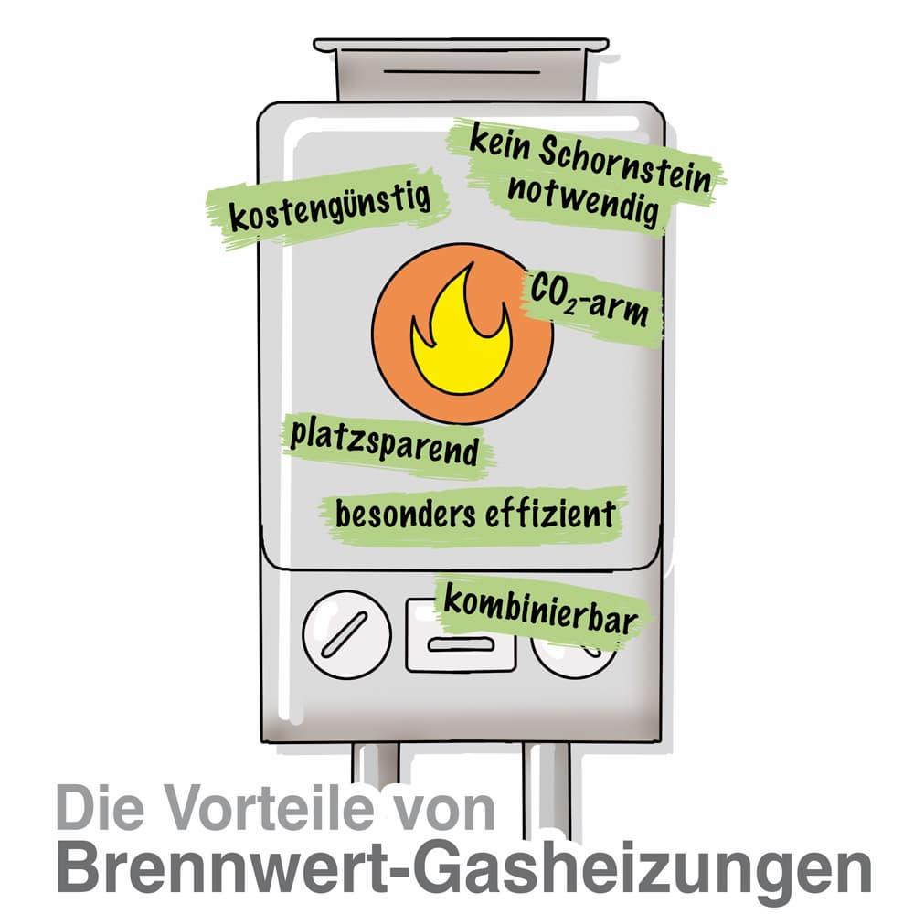 Die Vorteile vom modernen Brennwert-Heizungen