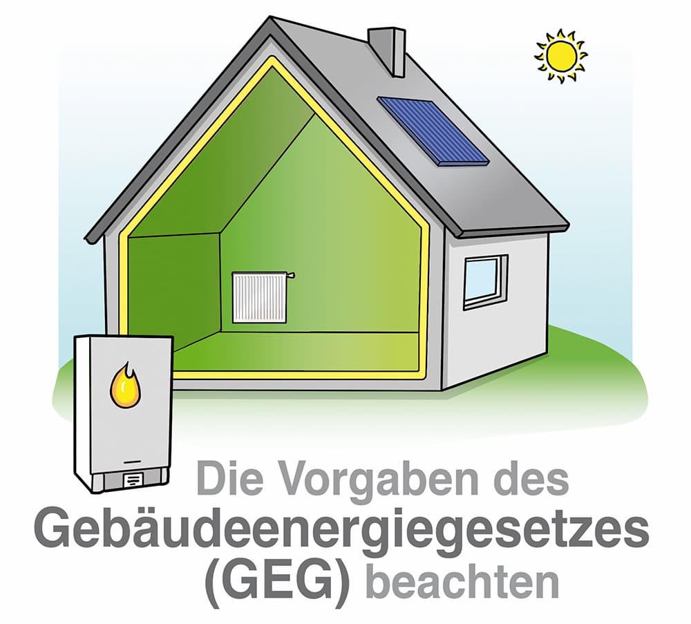 Die Vorgaben aus dem Gebäude-Energie-Gesetz müssen beachtet werden