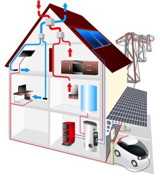 Haus nutzt erneuerbare Energien © dreampicture, fotolia.com