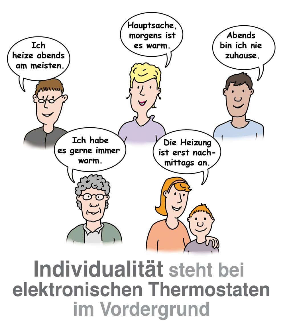 Individuelle Einstellungen sind bei digitalen Thermostaten kein Problem