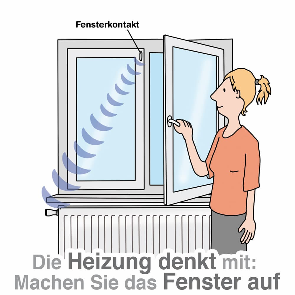 Fensterkontakte: Die Heizung denkt mit wenn das Fenster geöffnet wird