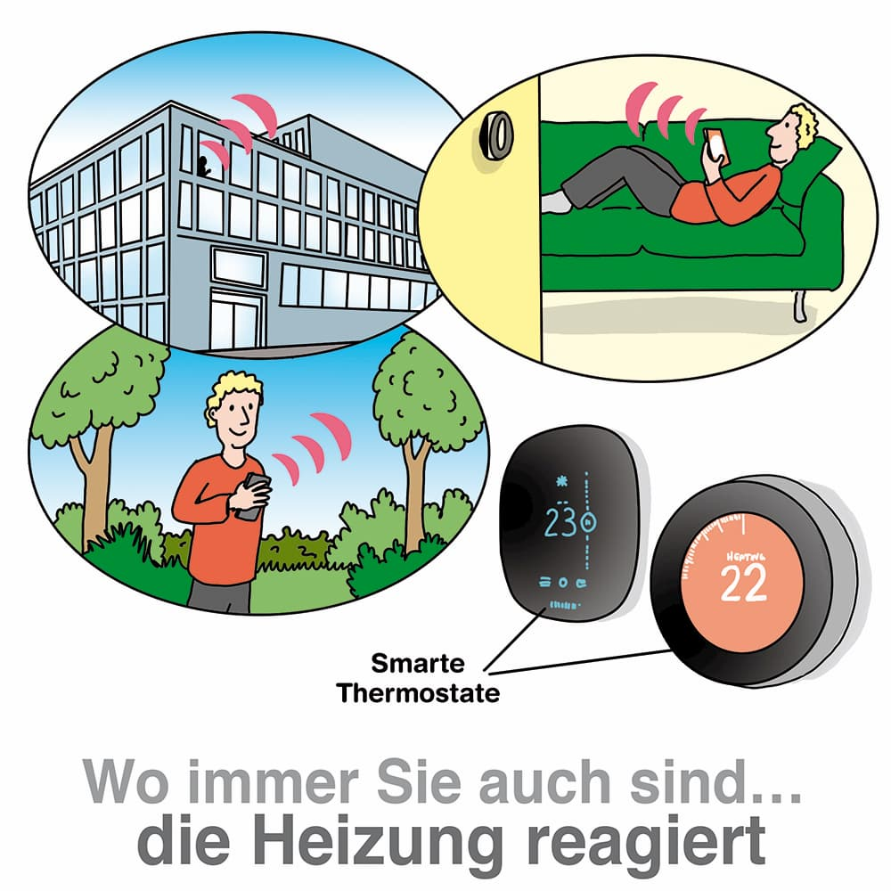Samarte Heizkörper Thermostate können per App gesteuert werden