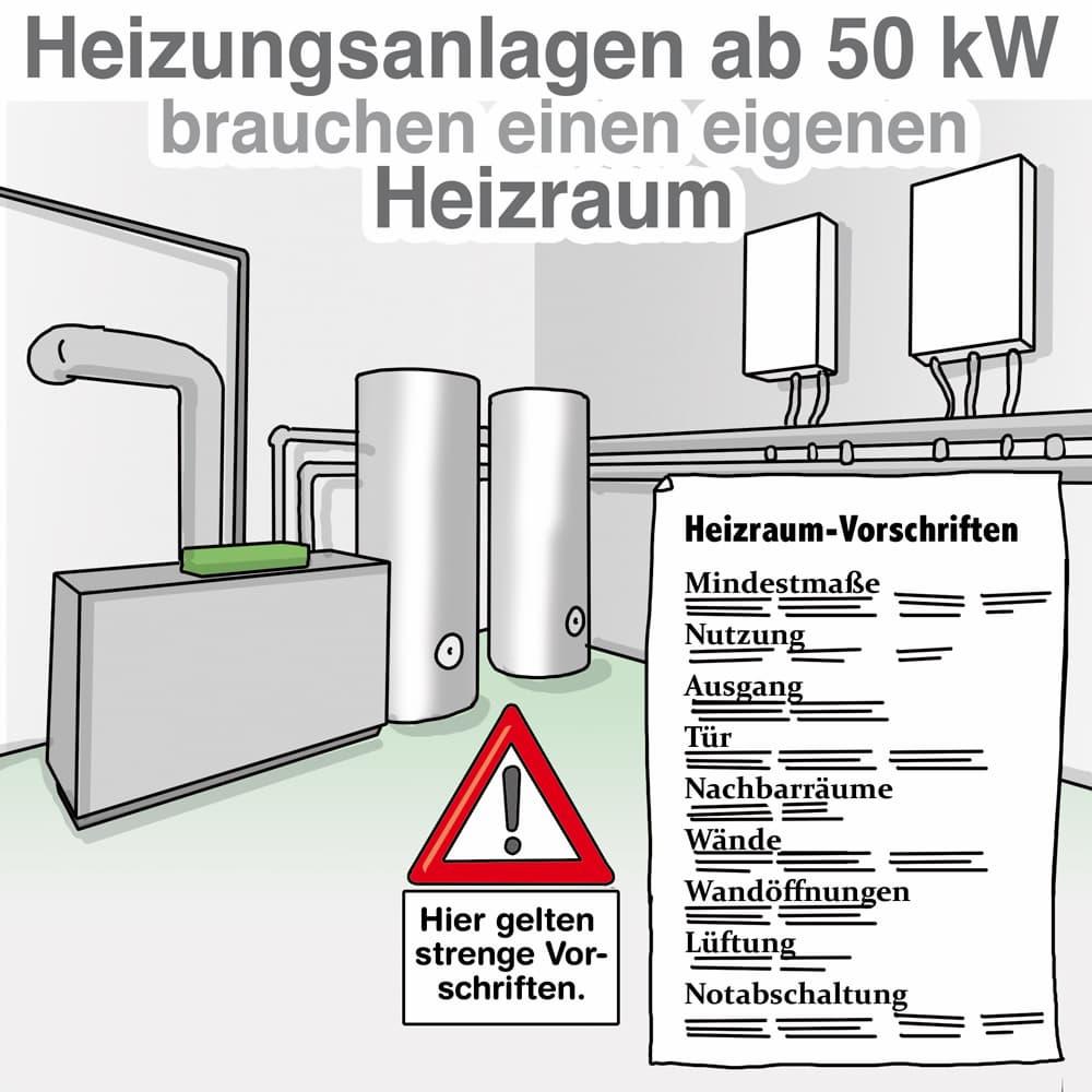 Heizungsanlagen ab 50 kW brauchen einen eigenen Heizraum