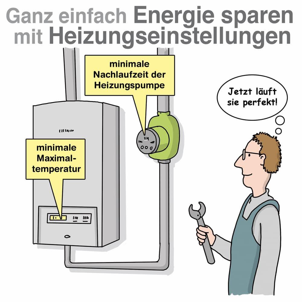 Eine optimal eingestellte Heizungsanlage spart Energie
