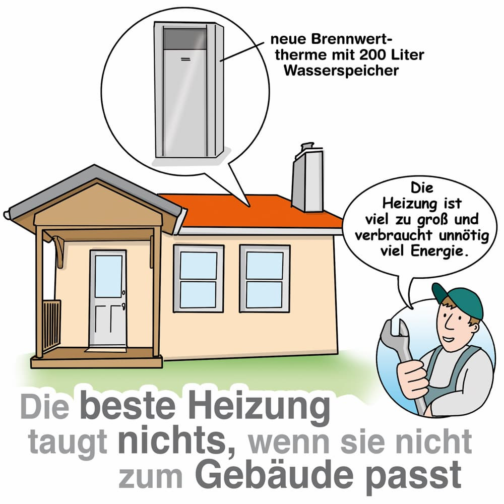 Wichtig: Die Heizung muss auch zum Gebäude passen