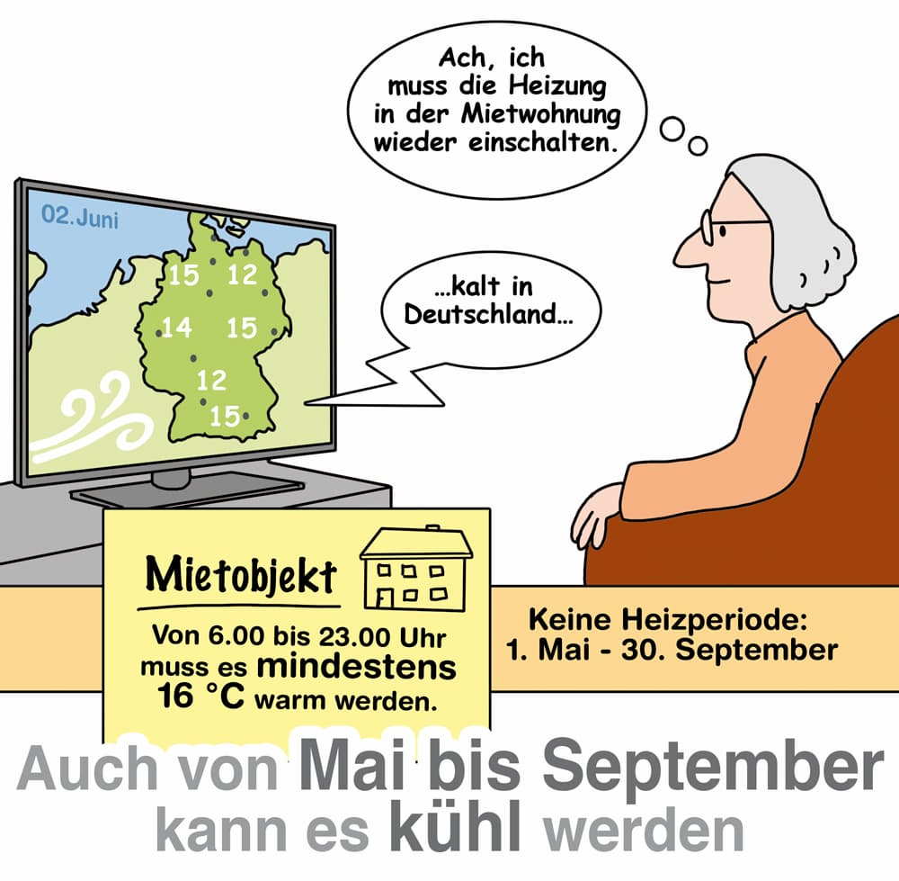 Auch von Mai bis September kann es kühle Tage geben