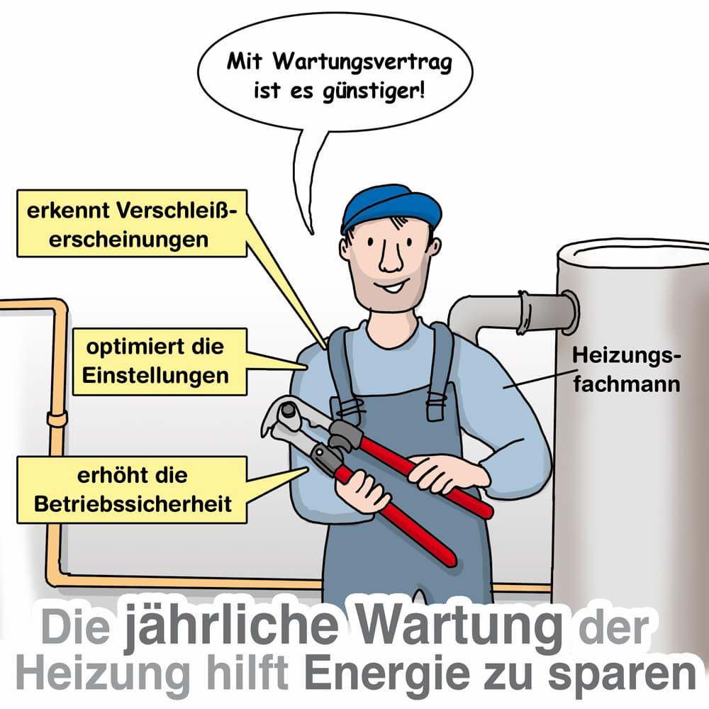 Die jährliche Wartung der Heizung hilft Energie zu sparen