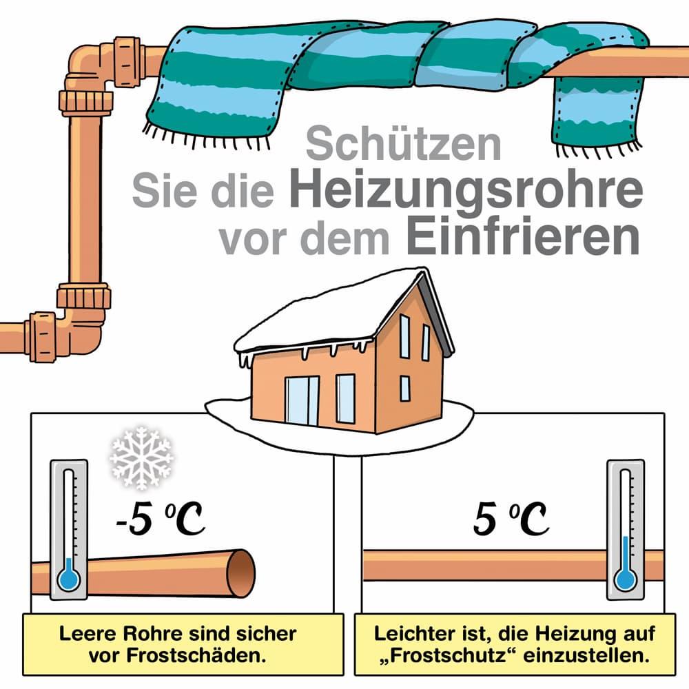 Schützen Sie die Heizungsrohre vor dem Einfrieren