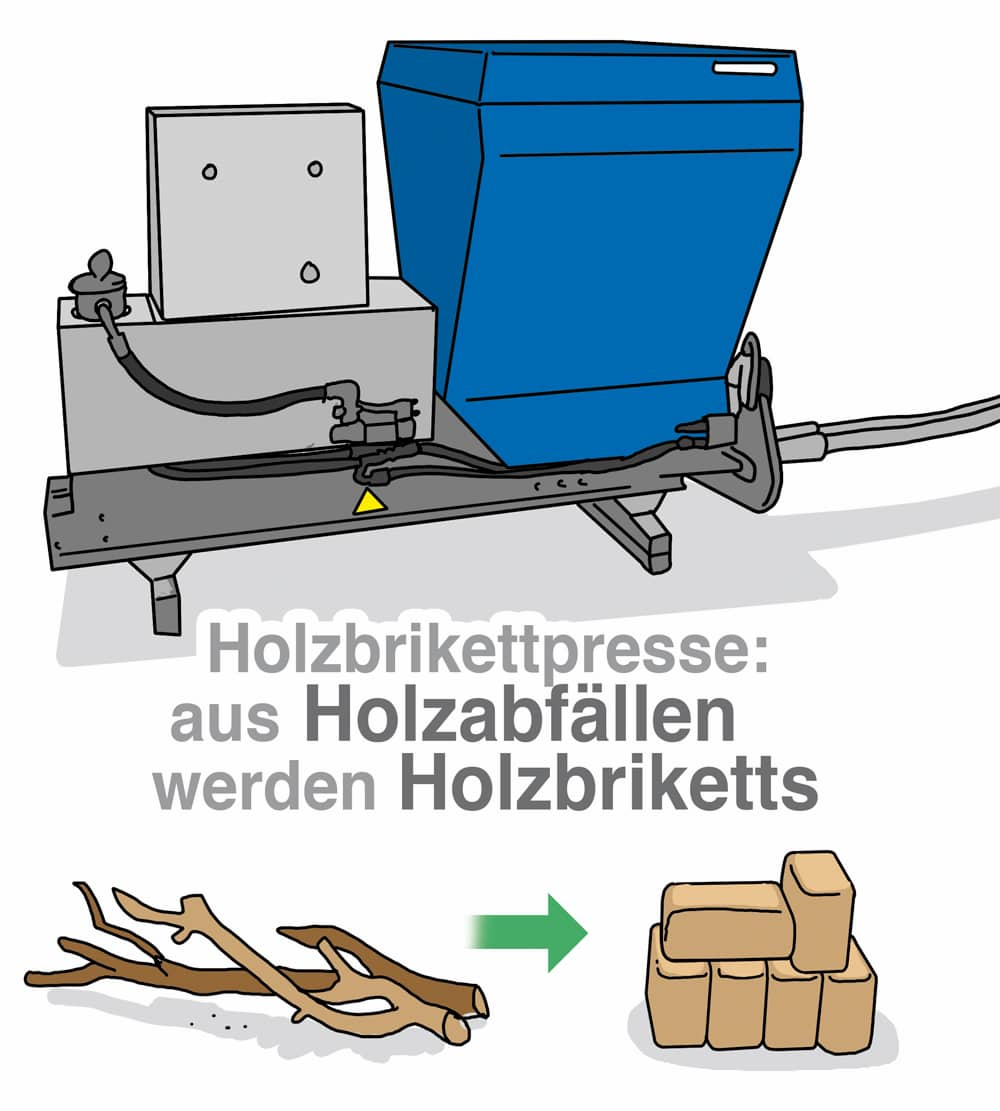 Holzbrikettpresse: Holzbriketts selbst herstellen