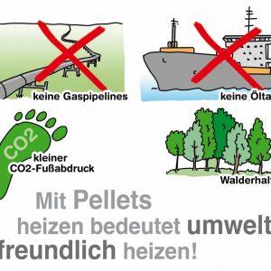 Ökologisch heizen mit Holzpellets