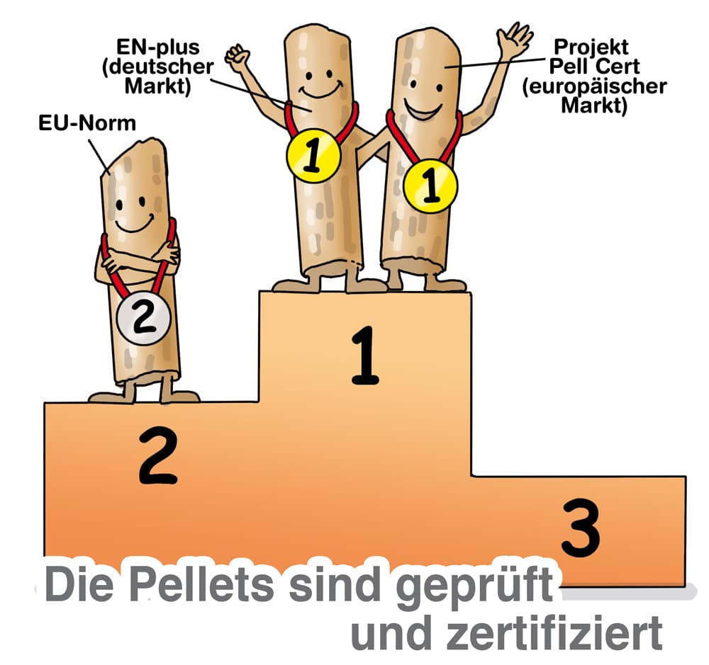 Wichtig: Die Holzpellets sind zertifiziert und geprüft