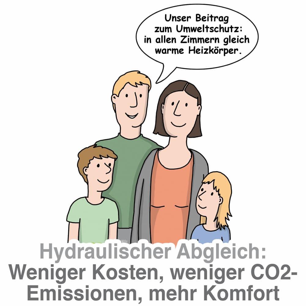 Hydraulischer Abgleich: Weniger Kosten, weniger CO2-Emmissionen, mehr Komfort