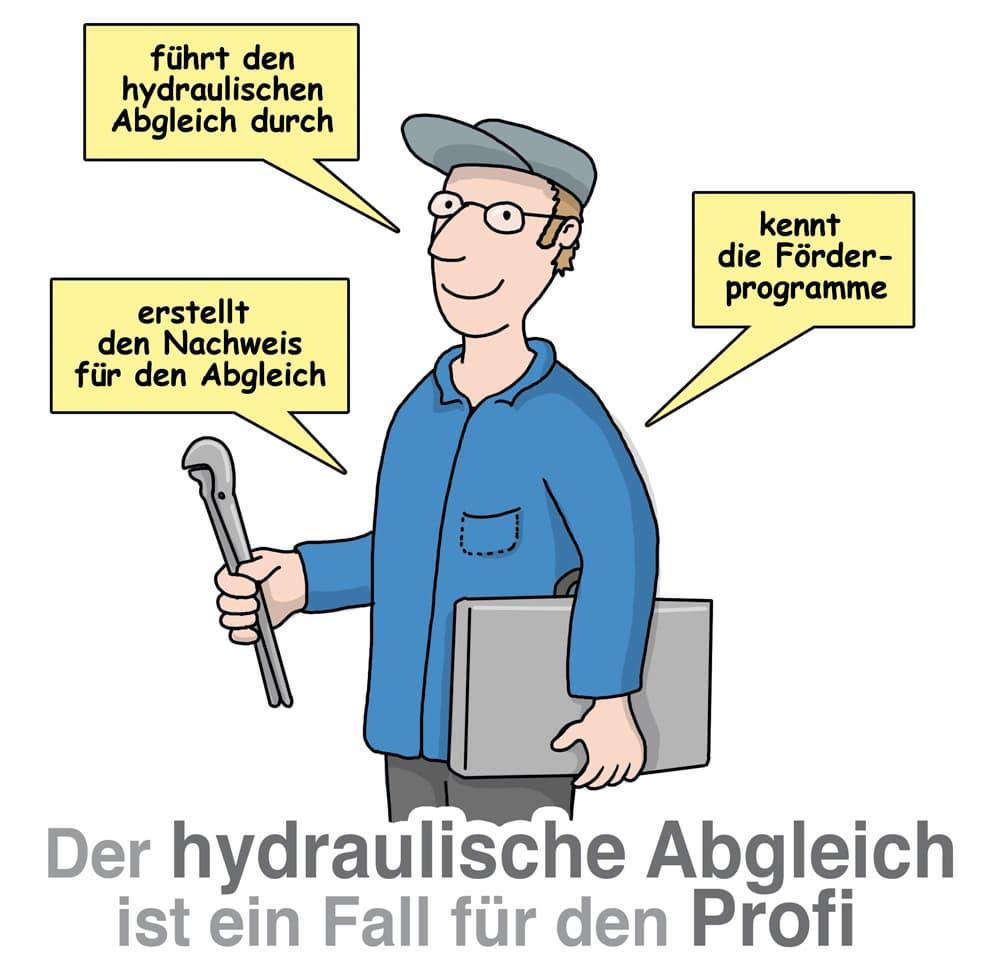 Der hydraulische Abgleich ist ein Fall für den Profi