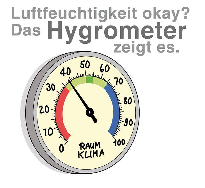 Luftfeuchtigkeit mesen mit dem Hygrometer