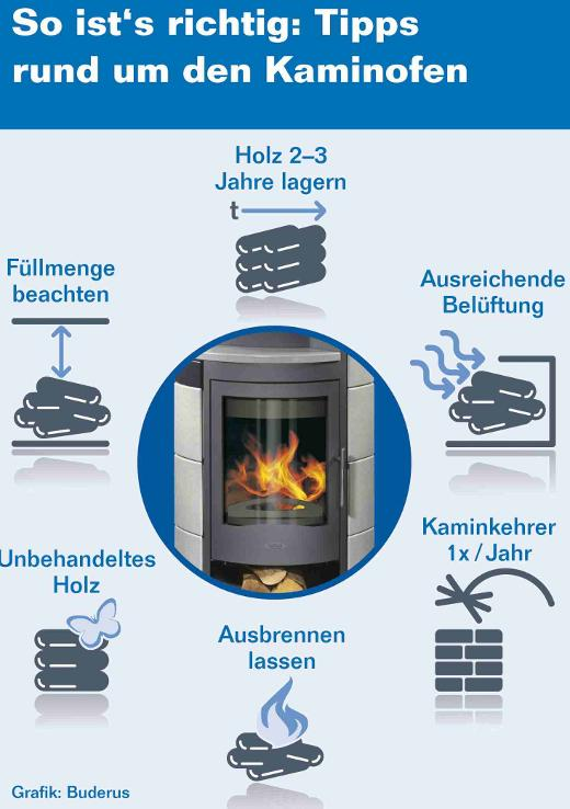 schwedenofen richtig heizen klimaanlage und heizung zu hause. Black Bedroom Furniture Sets. Home Design Ideas