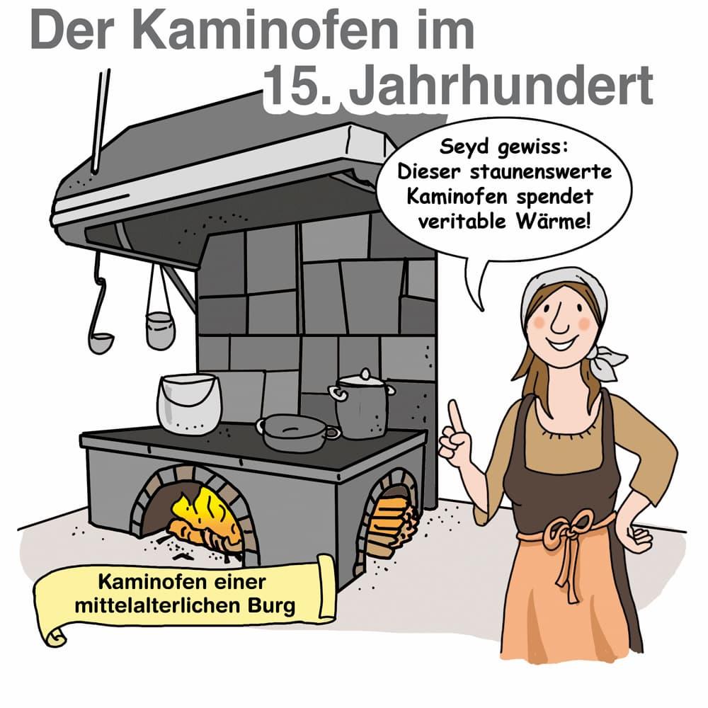 Der Kaminofen im Mittelalter