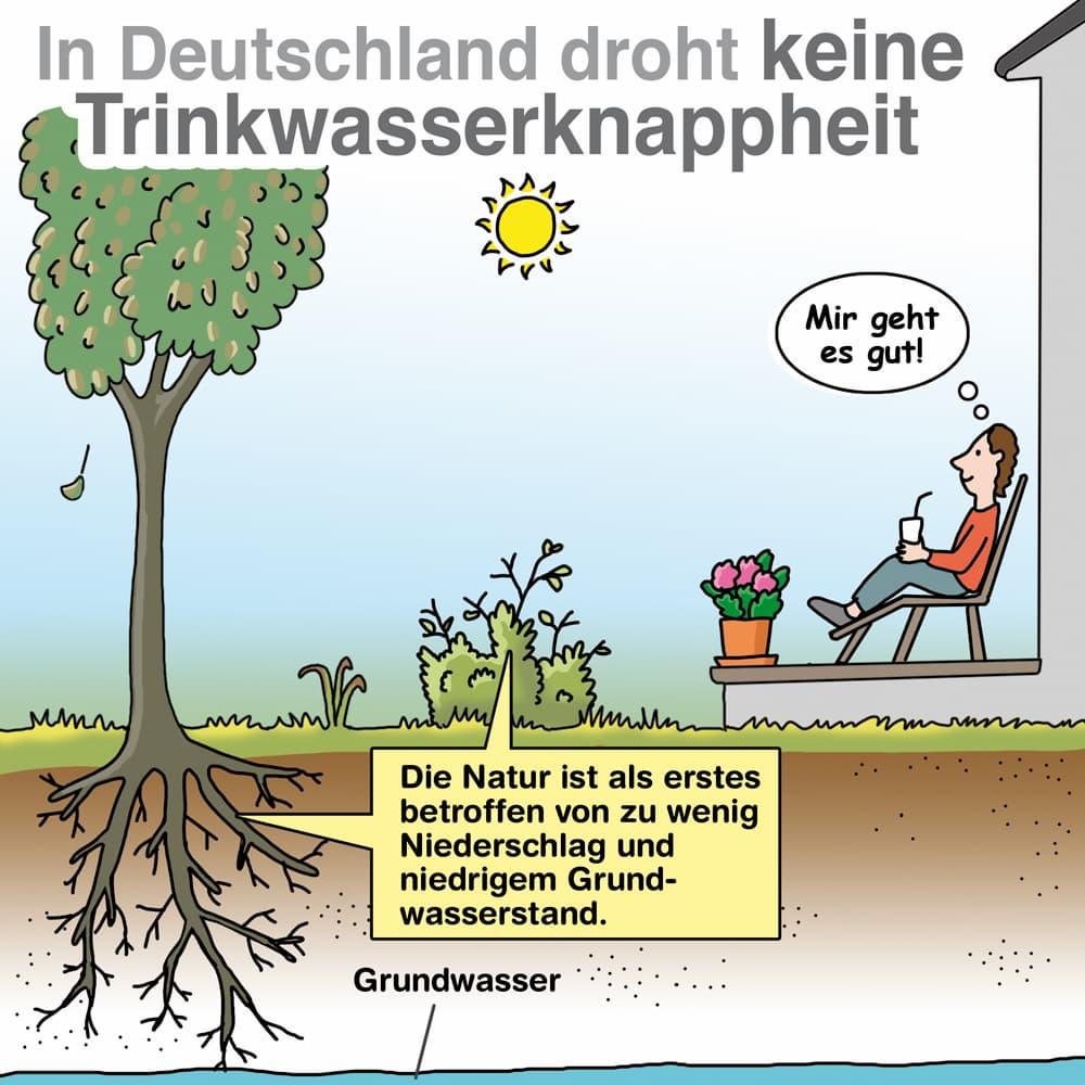 In Deutschland droht keine Trinkwasserknappheit