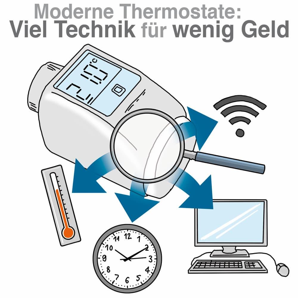 Moderne Thermostate: Die Anschaffungskosten sind schnell wieder eingespart