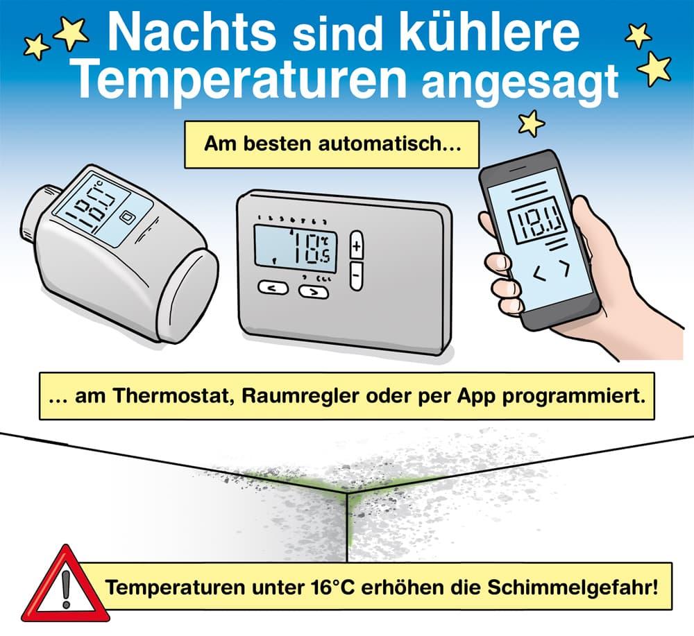 Nachts kann die Temperatur abgesenkt werden